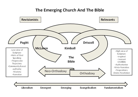 Preaching and the Emerging Church--Resurgence.com
